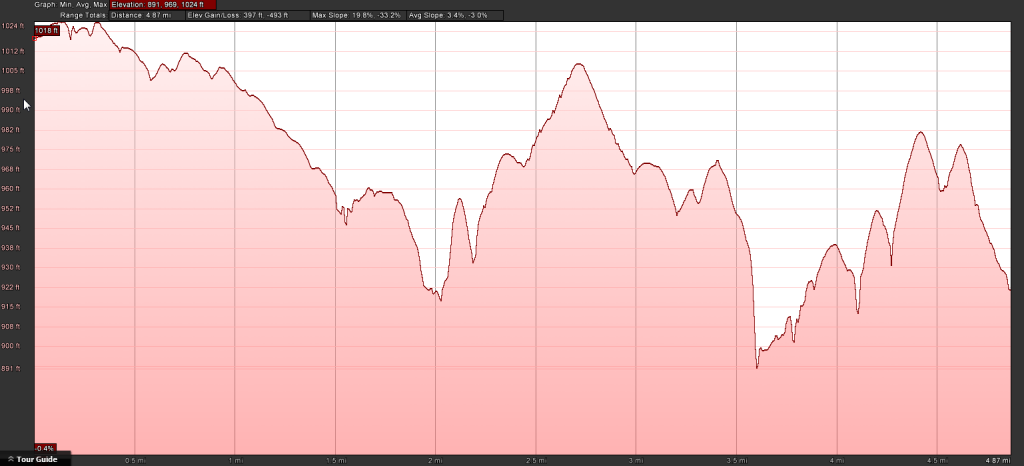 Elevation profile to nearby WISP tower