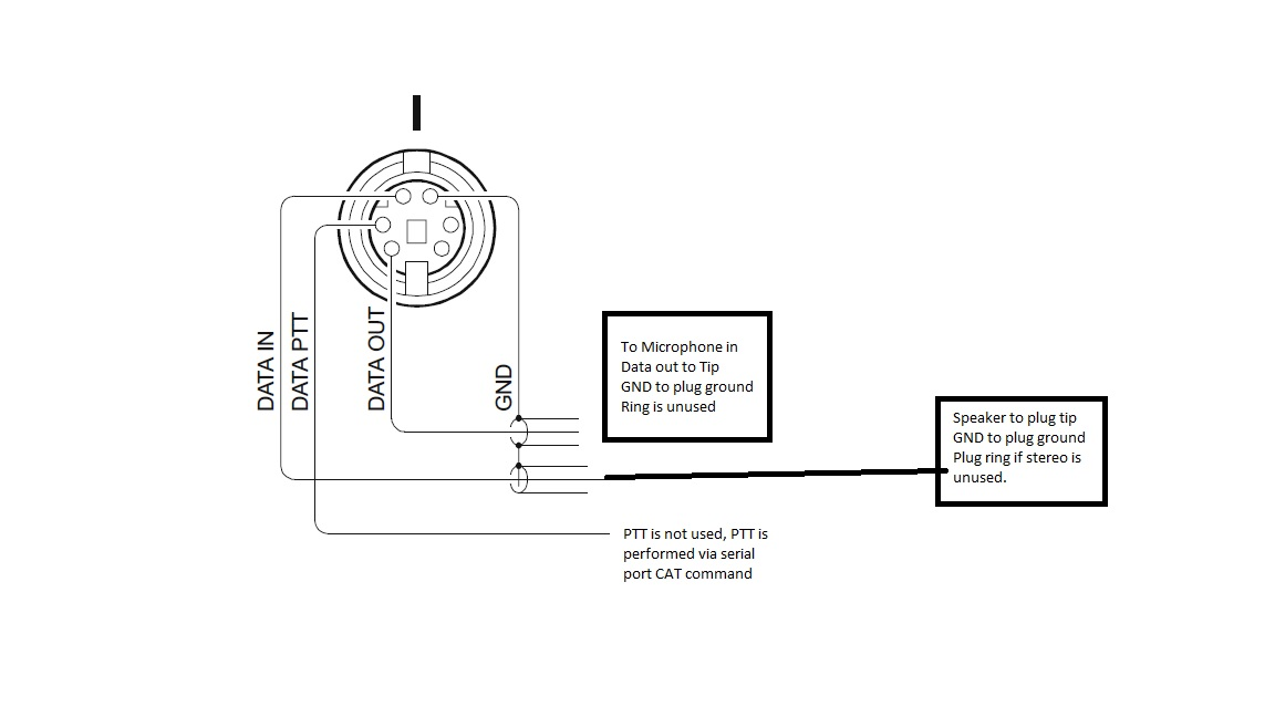 FT-450 Data plug to 3.5 schematic